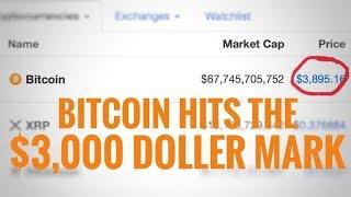 Bitcoin Hits the $3000 dollar mark!! Live