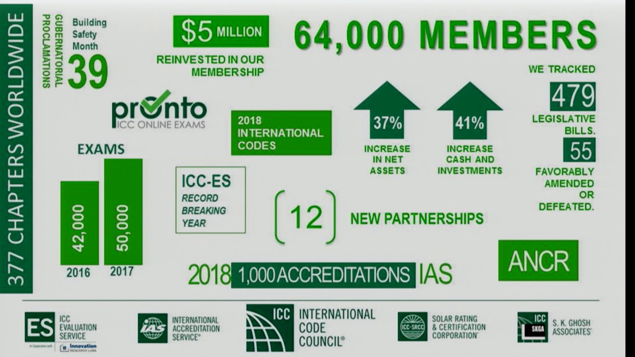 2017 International Code Council CEO Report from ICC CEO Dominic Sims