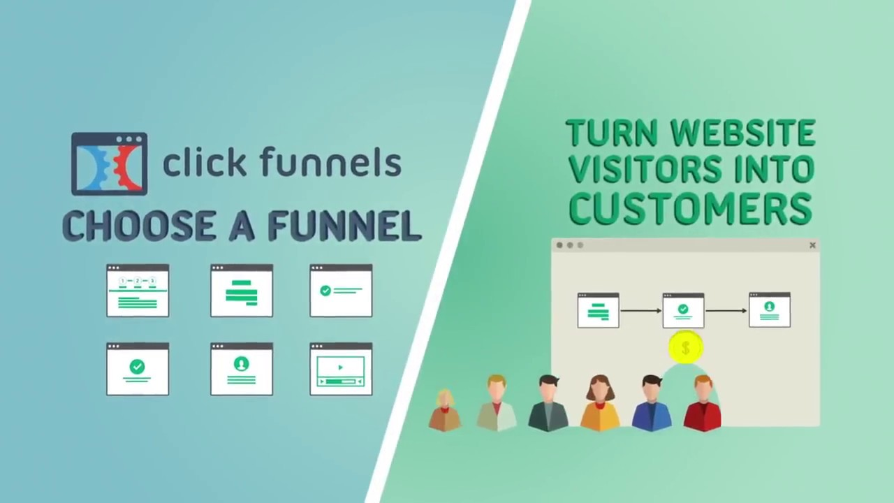 sell your stuff online - best Funnel Builder 2019 (Clickfunnels)