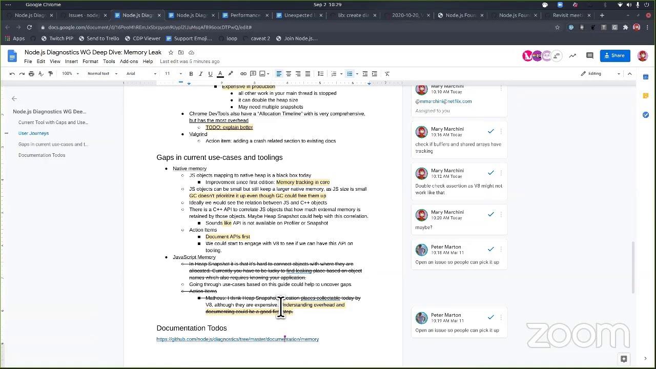 Node.js Diagnostics Working Group Meeting