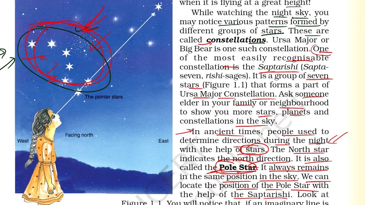 CLASS 6TH GEOGROPHY NCERT CHAPTER 1: THE EARTH IN THE SOLAR SYSTEM [part 1]