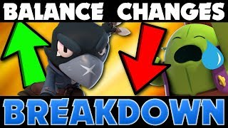 Balance Change ANALYSIS | 1v1 Interactions | Randomness Removed | Darryl Rework & Crow Buff | Update
