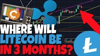 Litecoins Near Future Will Make HISTORY! Ripple/XRP Important News & Chart Update