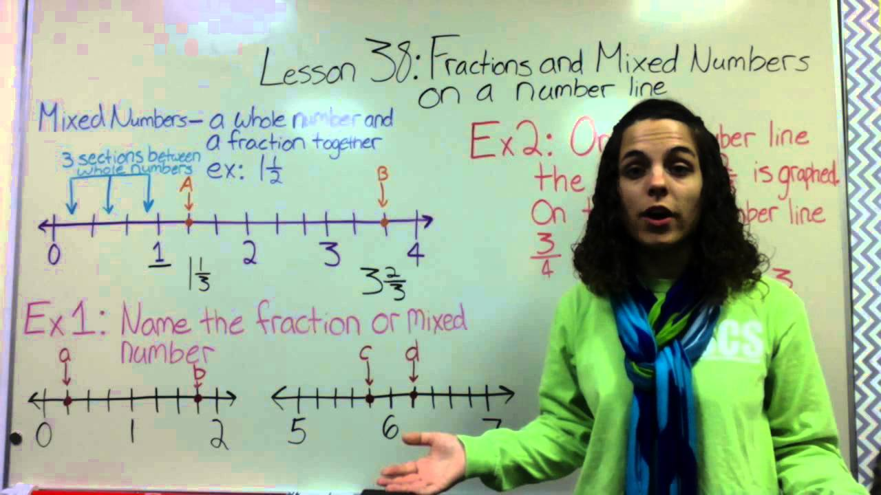 Lesson 38 Fractions and Mixed Numbers on a Number Line YouTube – Fractions and Mixed Numbers on a Number Line Worksheets