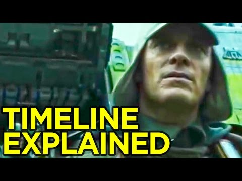 Alien Covenant - ALIEN TIMELINE EXPLAINED (All Alien Movies!)
