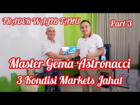 [part-3]-trader-wajib-tahu,-3-kondisi-markets-jahat,-sharing-bersama-master-gema-astronacci