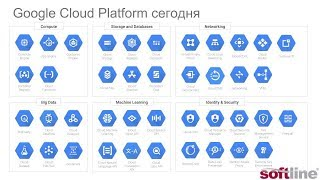 Google Cloud Platform. Обзор 1