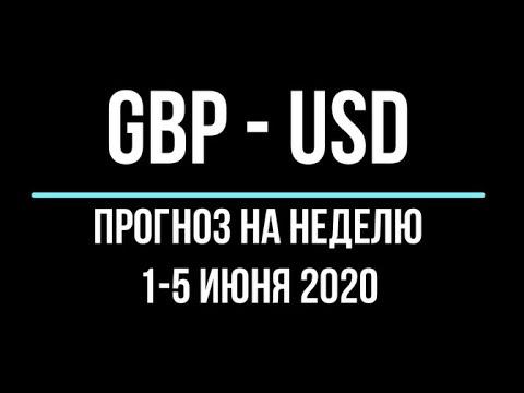 прогноз пары фунт доллар