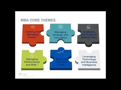 Webinar Informativo University of Baltimore Merrick School of Business