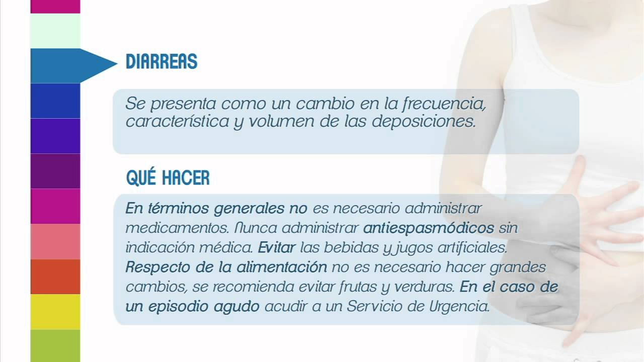 Guía De Primeros Auxilios Diarreas Clínica Las Condes