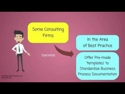 What is a Best Practice?
