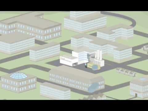 Youtube preview av filmen Plastfolie og landbruksfilm i kretsløp