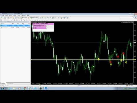 multiband share market trading crude 1 july 2016   how to make money