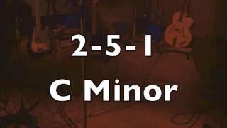 C Minor 2-5-1 Jazz Practice Backing Track (Medium Swing)