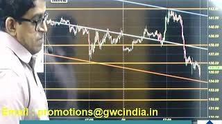 PRE OPEN ANALYSIS COMMODITIES JULY 10 2020 TAMIL RECORDED WEBINAR