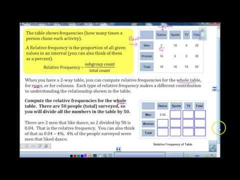 I2 Math 8 Analyze Bivariate Data
