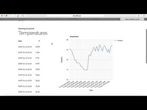 Raspberry Pi DS18B20 4D Systems temperature logger and