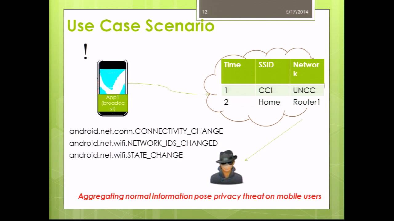 Hack Android using Normal Permissions & Broadcast Receivers - Fadi Mohsen