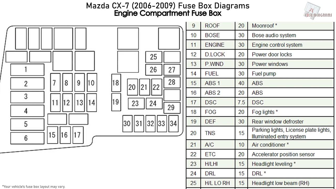 mazda cx 7 fuse box diagram | meet-timetab wiring diagram ran -  meet-timetab.rolltec-automotive.eu  rolltec-automotive.eu
