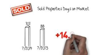 July 2014 Real Estate Market Update Fitchburg Leominster and Surrounding Massachusetts Towns