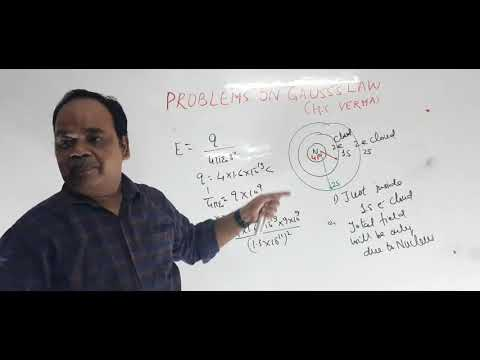12th,Ch-4,L-4.2 Ampere's Law from YouTube · Duration:  1 hour 52 seconds