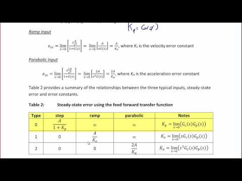 ECE320 Lecture1-3c: Steady-State Error, System Type