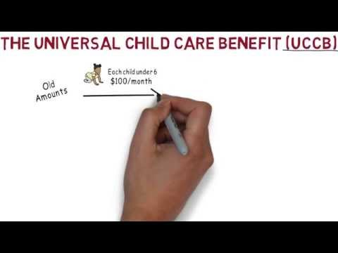 Enhancement To The Universal Child Care Benefit (UCCB)