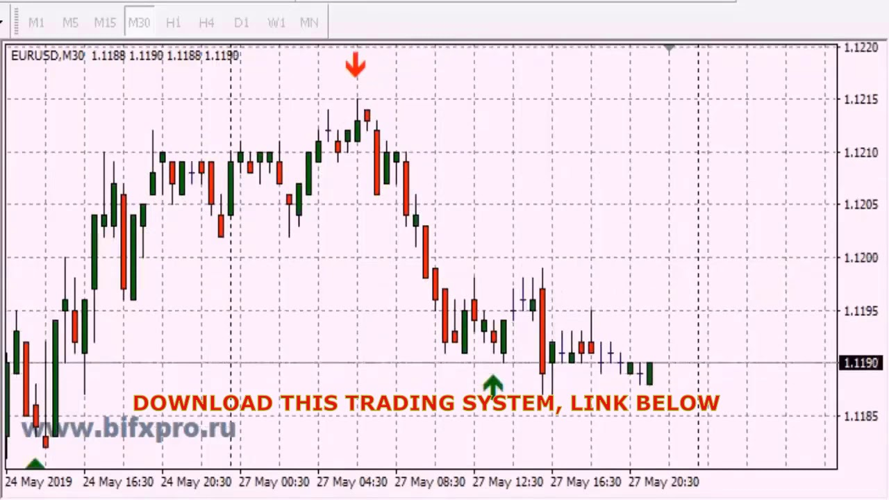 Forex top scalping strategy 2020