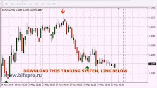 Scalping forex strategy 2020 Trading System binary options