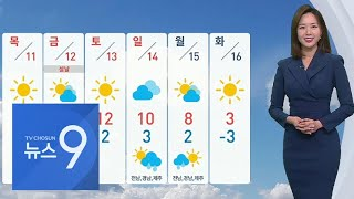 당분간 포근한 날씨 계속…아침엔 짙은 안개 [뉴스 9]