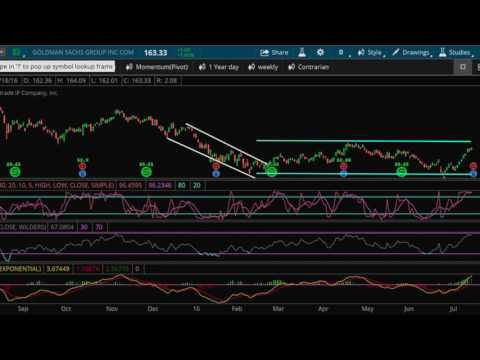 Morning Update | 7.19.16 Earnings And Trades