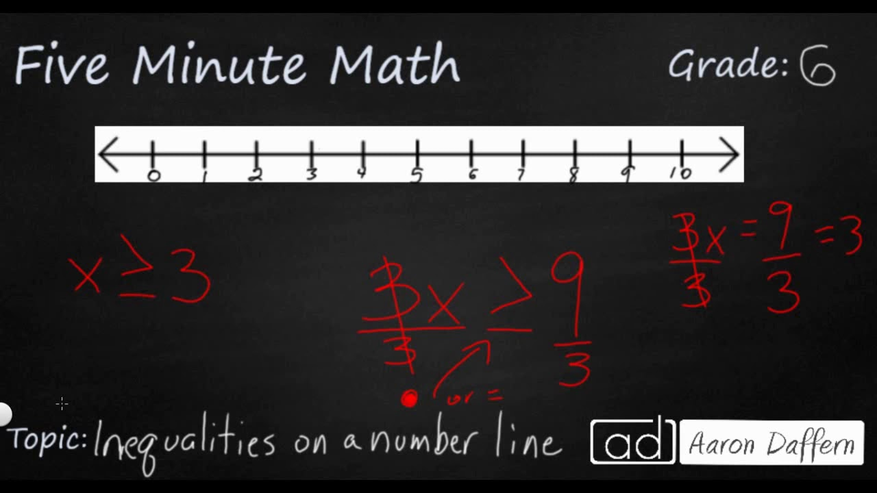 6th Grade Math - Representing Solutions on a Number Line