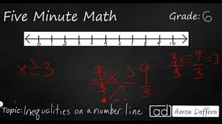 6th Grade Math Inequalities on a Number Line