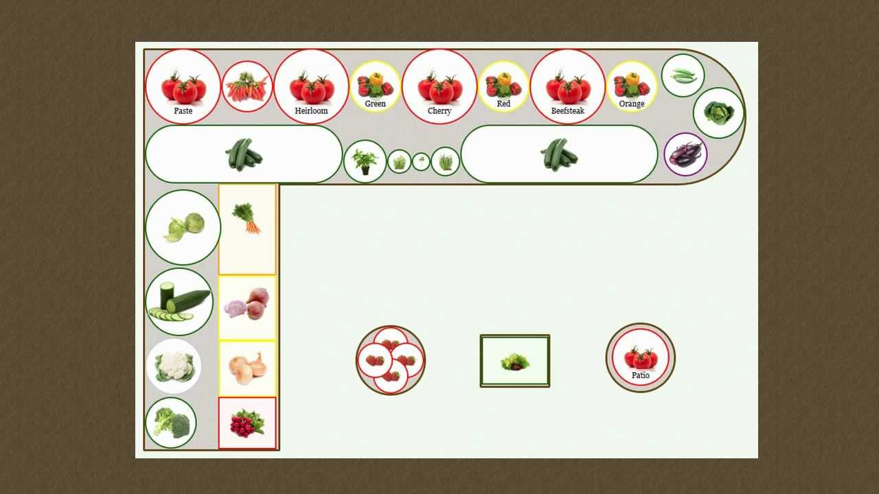 An Introduction to the Vegetable Garden Layout Tool - YouTube