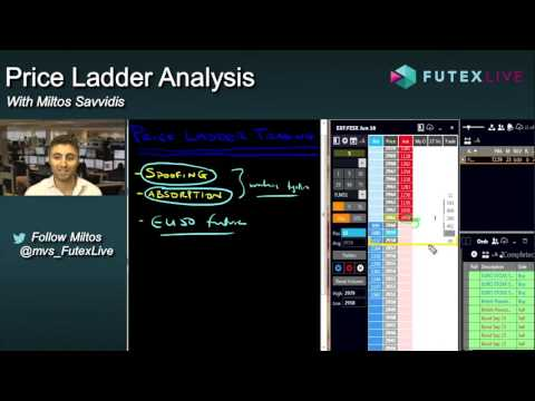 Spoofing And Absorption In The Euro Stoxx 50 Futures