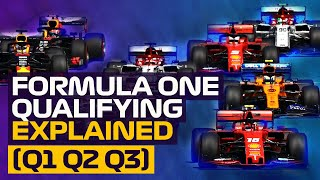 Formula One Qualifying Explained