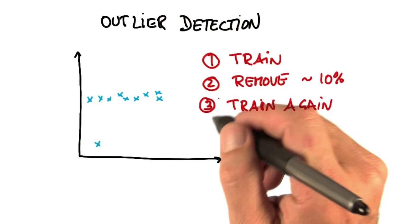 Outlier Detection/Removal Algorithm