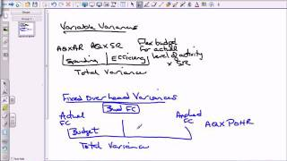 Download Video Variance Analysis MP3 3GP MP4