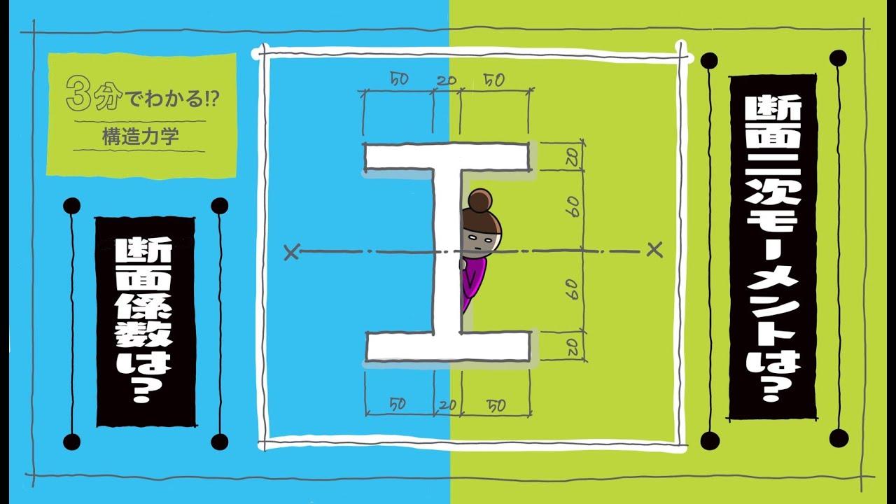 【構造力学】断面二次モーメントと断面係数(建築士試験)