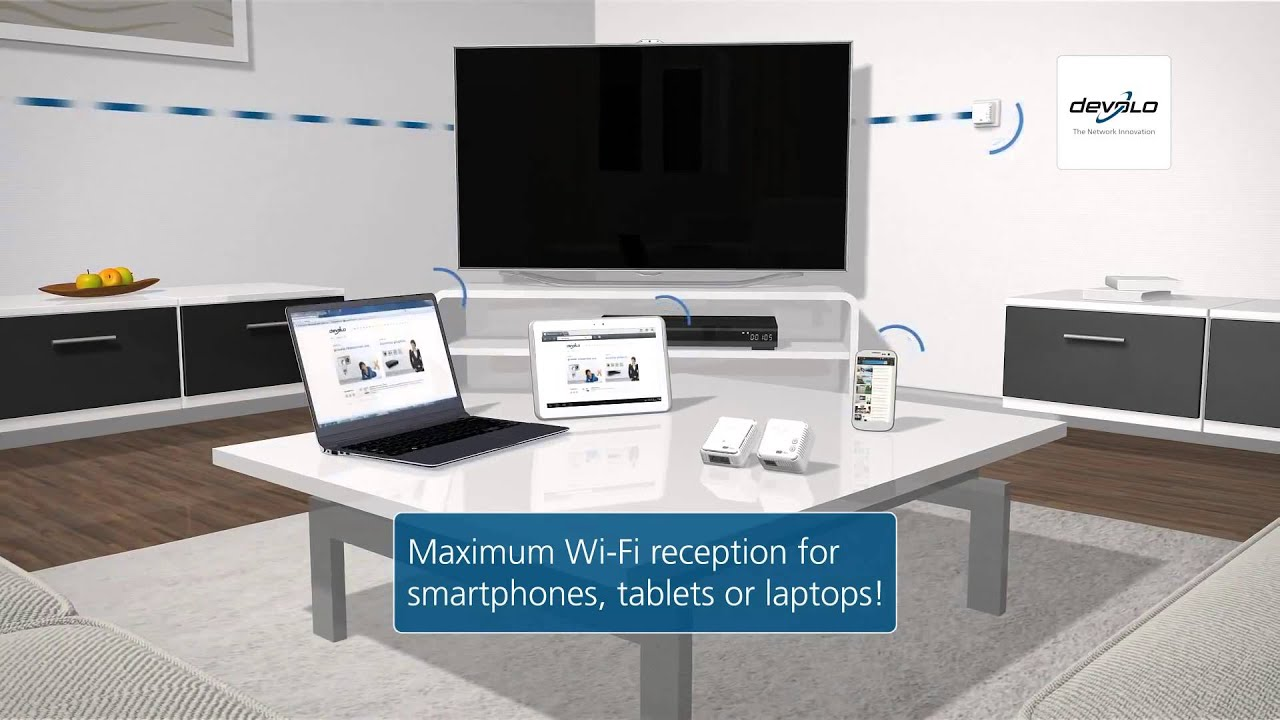 Uitleg Devolo Dlan 500av Wifi Move Powerline Adapters