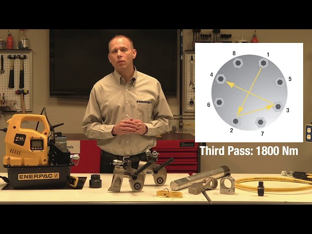 How to Operate a Hydraulic Torque Wrench - S3000X and ZU4 Torque Wrench Pump   Enerpac Bolting Tools