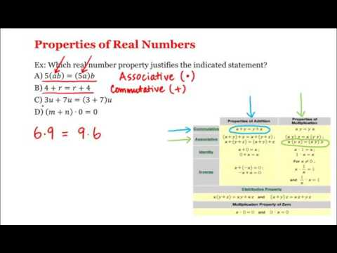 31.Math 1A 1B  Pre Calculus  Properties of Real Numbers