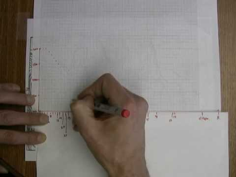 How To Draw A Cross Section From A Topographic Map.Topographic Map Profiles Part 2 Youtube