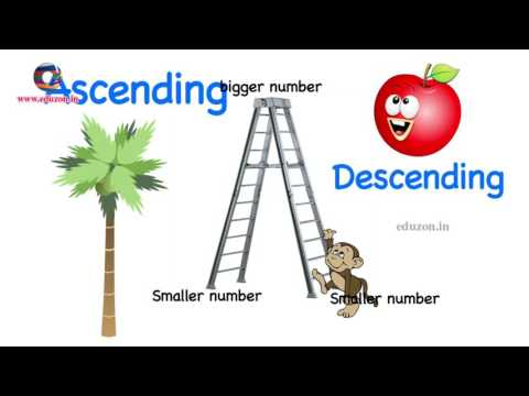 knowing-our-numbers-ascending-and-descending-numbers--class-6--maths