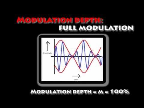 Amplitude Modulation - The Basics
