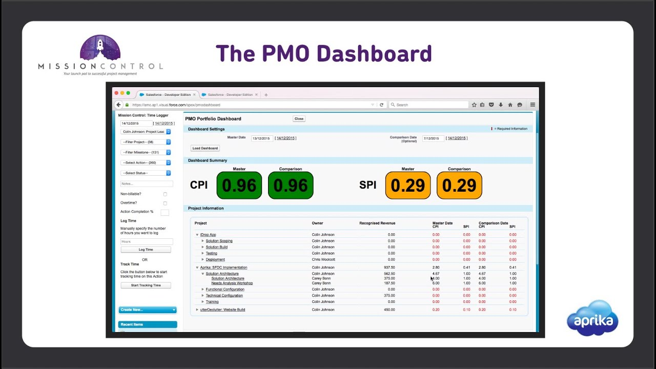 Mission Control Pmo Dashboard Video Tutorial Youtube