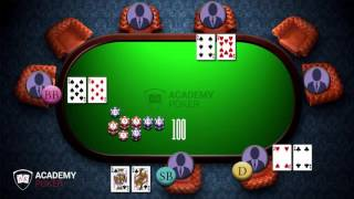 Комбинации и правила в покере  Обучение игре в покер