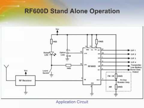 RF Encoder / Decoder Chipset