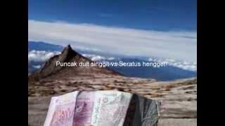 Sayang Kinabalu !!!!!!!!! - Nadzira...