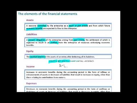 AAT Level 4 Blog Financial Statements Conceptual Framework